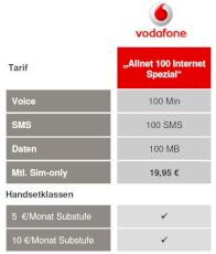 Vodafone Allnet 100 Internet Spezial startet am 2. April