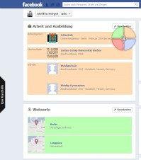 Facebook Privacy Watcher im Test