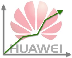 Bei Huawei gehts aufw�rts