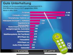 Boom im Video-On-Demand-Markt