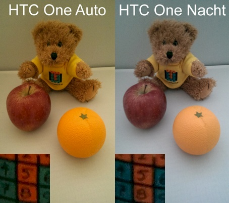 Kamera vom HTC One