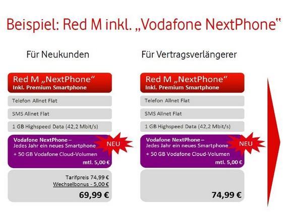 vodafone nextphone neue tarif option erlaubt j hrlichen smartphone tausch news. Black Bedroom Furniture Sets. Home Design Ideas