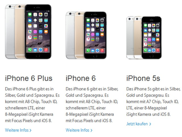 Iphone 6 lus prezzo