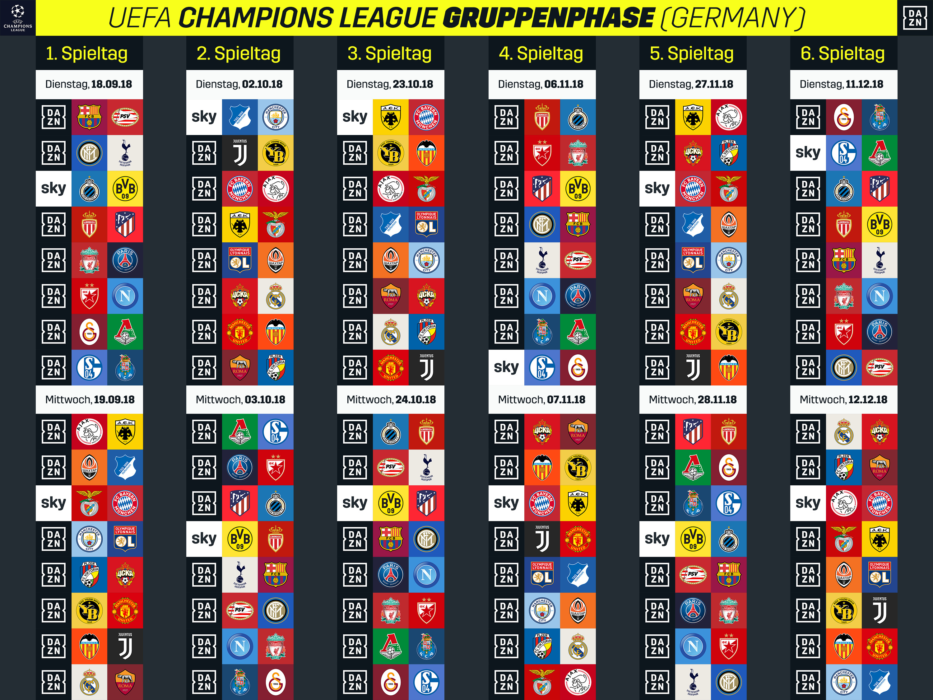 Champions League Ausstrahlung