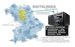 Emergency-Warning-System bei DAB+