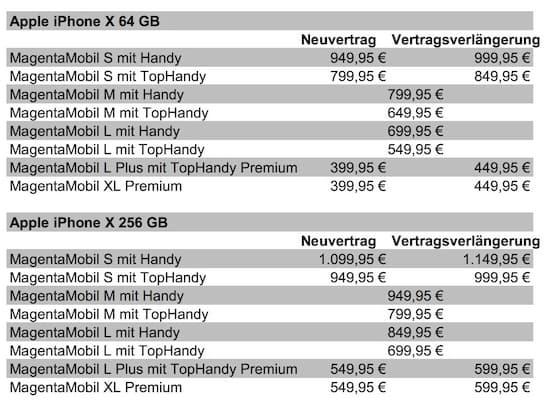Iphone X Mit Telekom Vertrag Bis Zu 1150 Euro Zuzahlung Teltarif