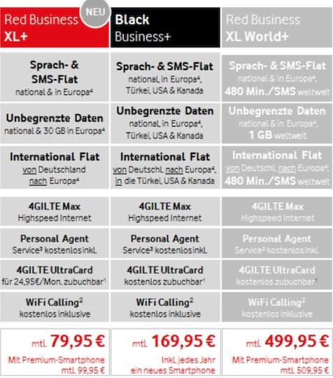 Vodafone Eine Flatrate Ist Nicht Zwingend Eine Flatrate