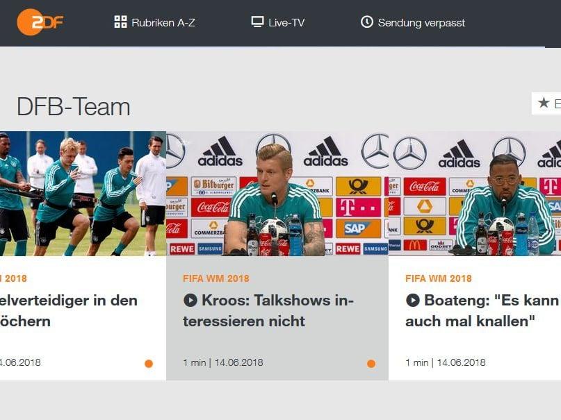 Die besten Sportdating-Websites