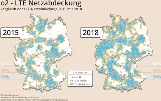 internet berlin vergleich