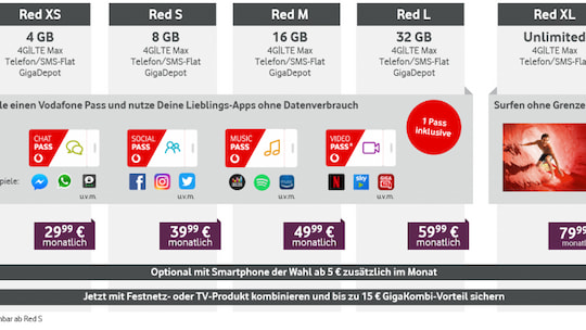 Vodafone Red Neue Tarife Ab 21 Mai Teltarifde News