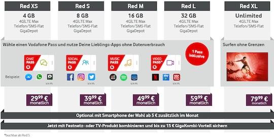 Vodafone startet neue Red Tarife mit mehr Datenvolumen