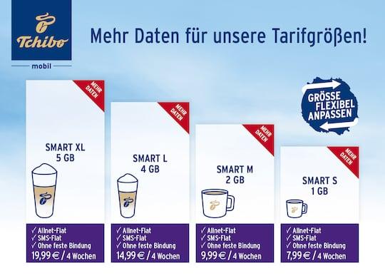 100% Qualitätsgarantie bester Ort für Größe 7 Tchibo mobil: Ab sofort mehr Datenvolumen - teltarif.de News