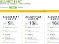 Von der Laufzeit unabhängig kosten die Allnet-Flats das gleiche