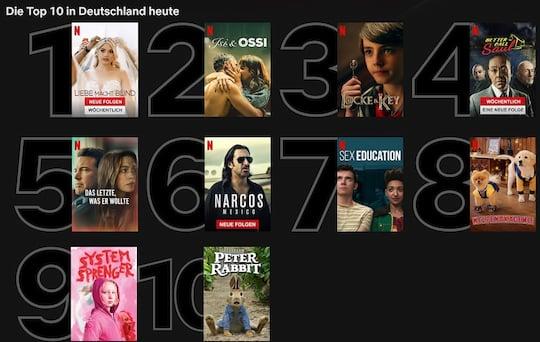 Schwule Filme Netflix Deutschland