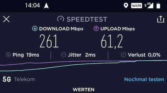Telekom-5G-Test in Kreuzberg