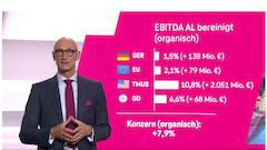 À l'exception de T-Systems, le PDG de Telekom n'a pu offrir que des chiffres record éblouissants.