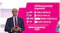Bis auf T-Systems konnte der Telekom CEO nur blendende Rekordzahlen bieten.