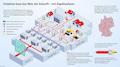 Vodafone will weite Teile seines Koaxkabel-Netzes mit Glasfaser ausbauen und stabiler und zuverlässiger machen.