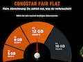 Die neuen Stufen der congstar Fair Flat