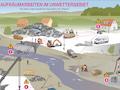Nach der Flut: Die unterschiedlichen Baustellen der Telekom visualisiert in einer Grafik